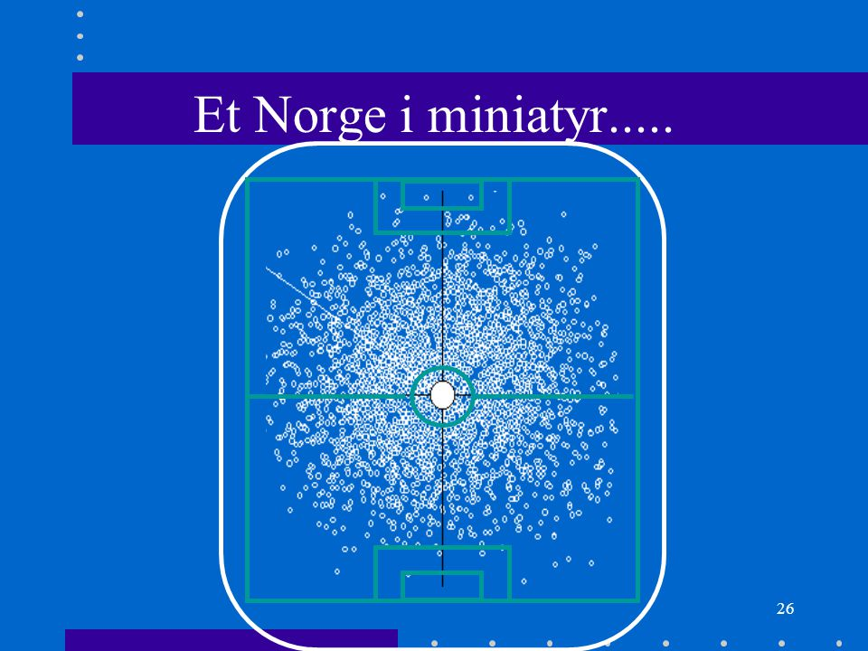Et Norge i miniatyr.....