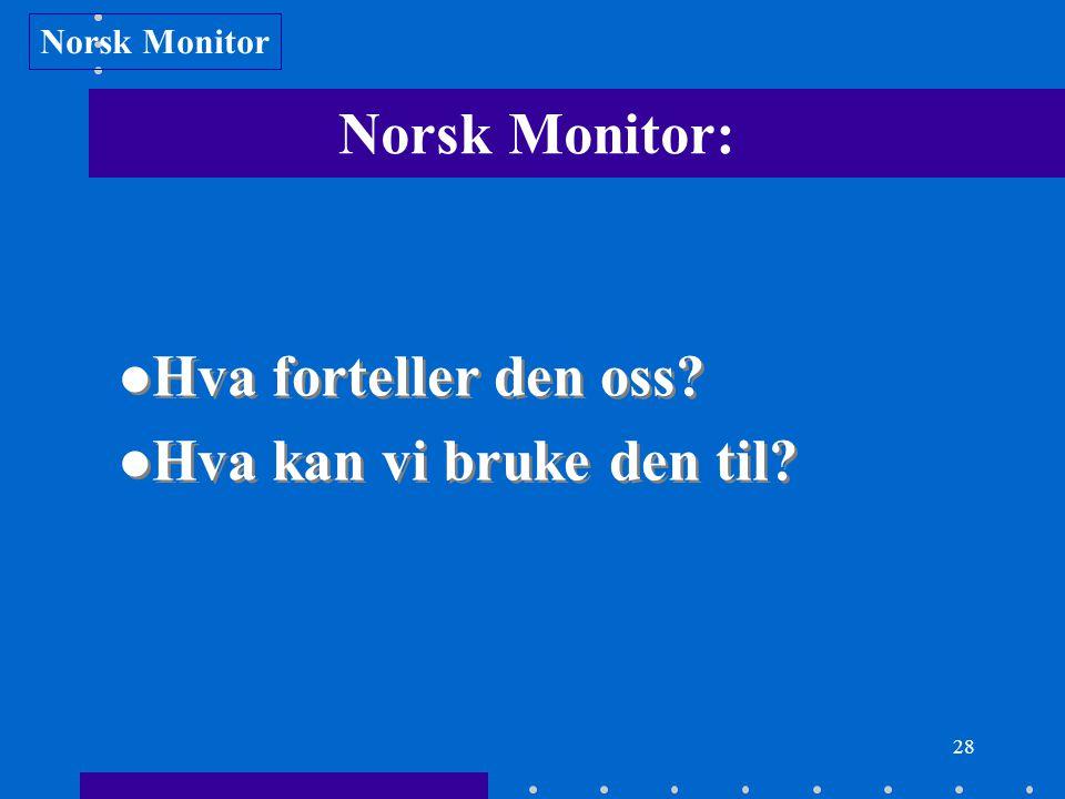 Norsk Monitor: Hva forteller den oss Hva kan vi bruke den til
