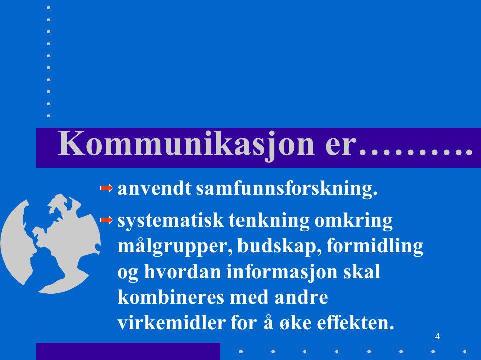 Kommunikasjon er………. anvendt samfunnsforskning.