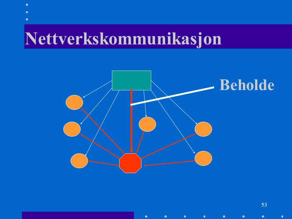Nettverkskommunikasjon