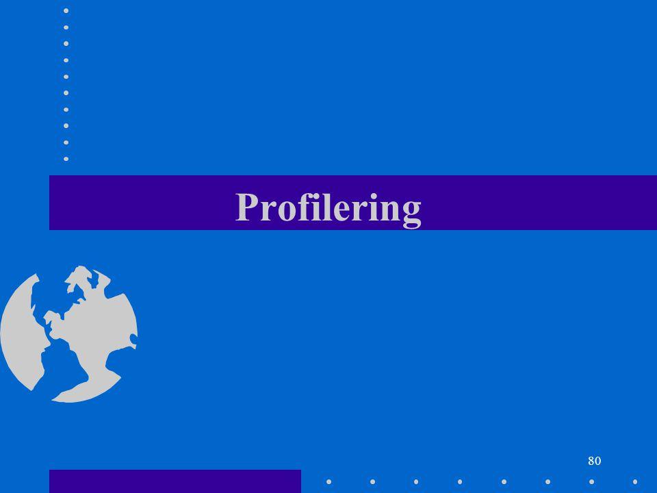 Profilering