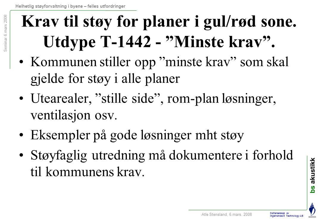 Krav til støy for planer i gul/rød sone. Utdype T-1442 - Minste krav .