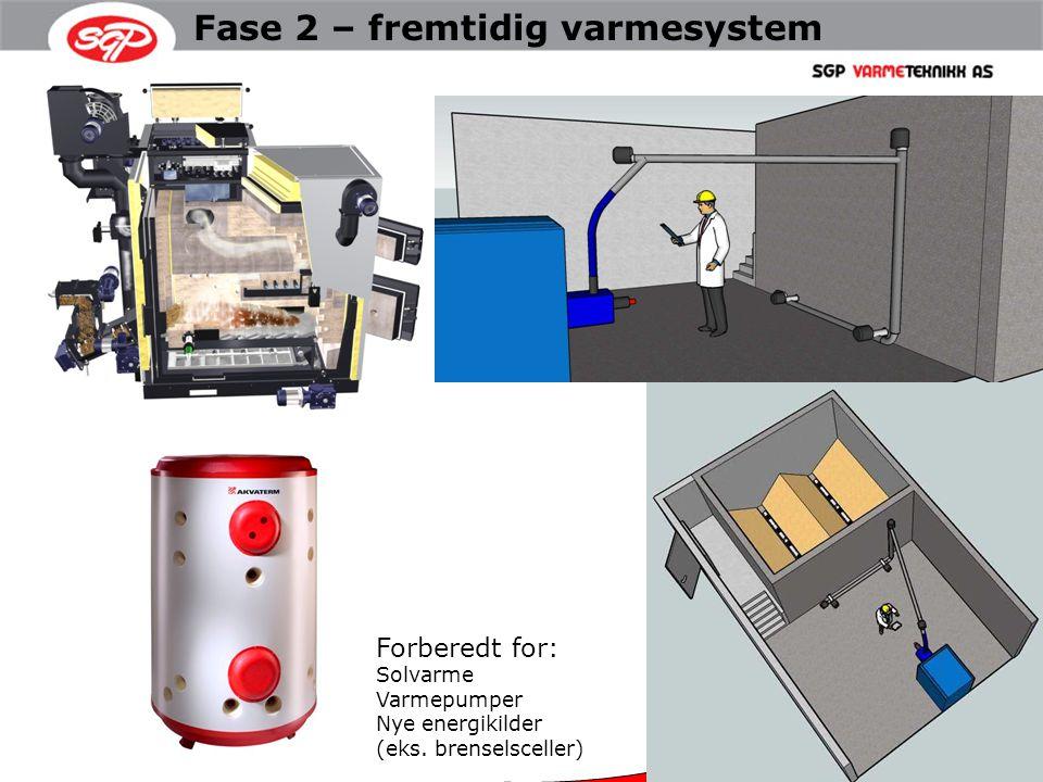 Fase 2 – fremtidig varmesystem