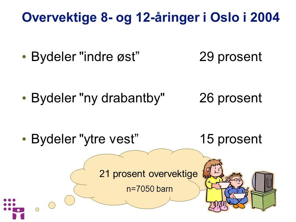 Overvektige 8- og 12-åringer i Oslo i 2004