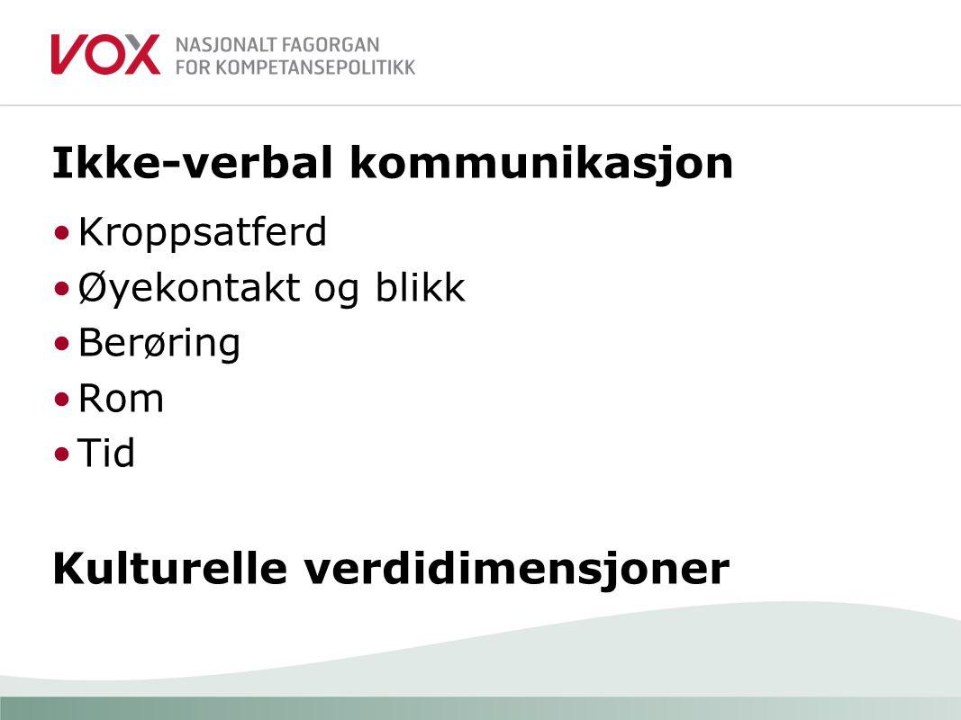 Ikke-verbal kommunikasjon