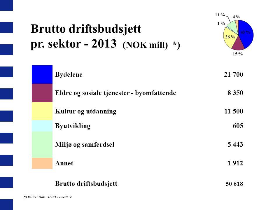 Brutto driftsbudsjett pr. sektor - 2013 (NOK mill) *)