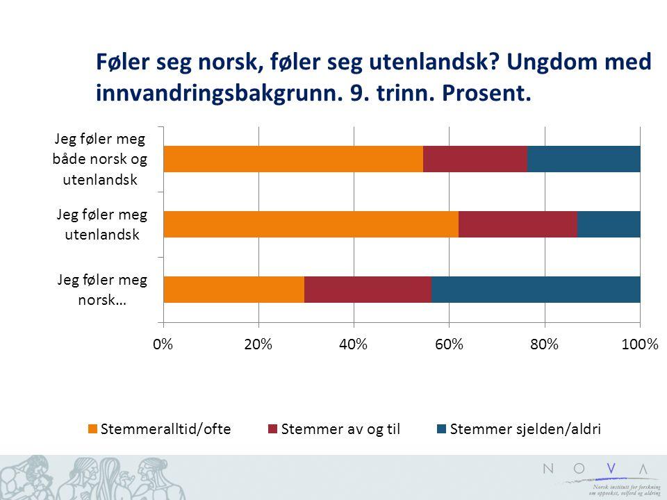 Føler seg norsk, føler seg utenlandsk. Ungdom med innvandringsbakgrunn