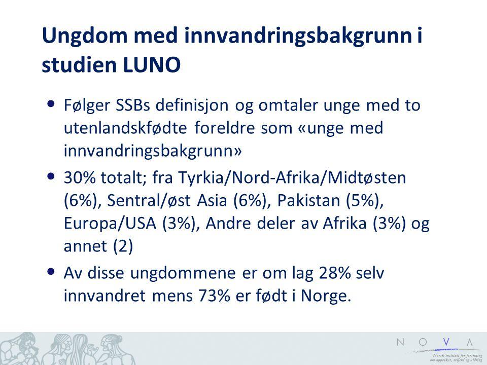 Ungdom med innvandringsbakgrunn i studien LUNO