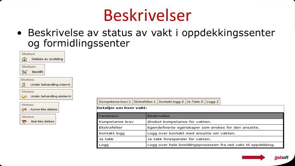 Beskrivelser Beskrivelse av status av vakt i oppdekkingssenter og formidlingssenter. Beskrivelse av hvilken status en vakt kan ha: