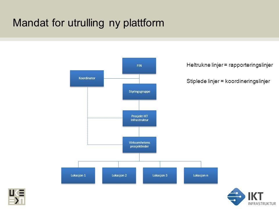 Mandat for utrulling ny plattform