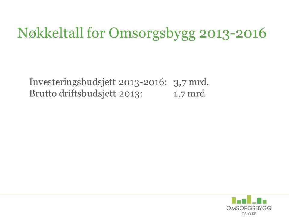 Nøkkeltall for Omsorgsbygg 2013-2016