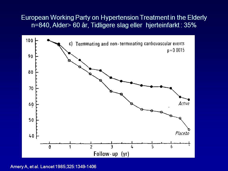 European Working Party on Hypertension Treatment in the Elderly n=840, Alder> 60 år, Tidligere slag eller hjerteinfarkt : 35%