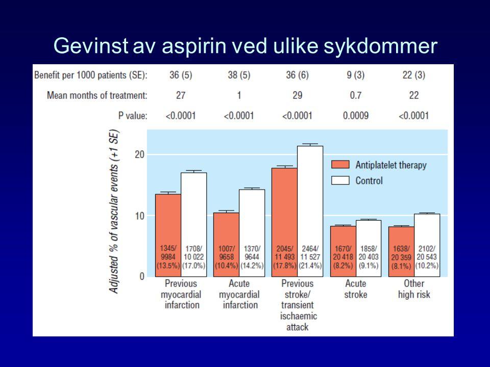 Gevinst av aspirin ved ulike sykdommer