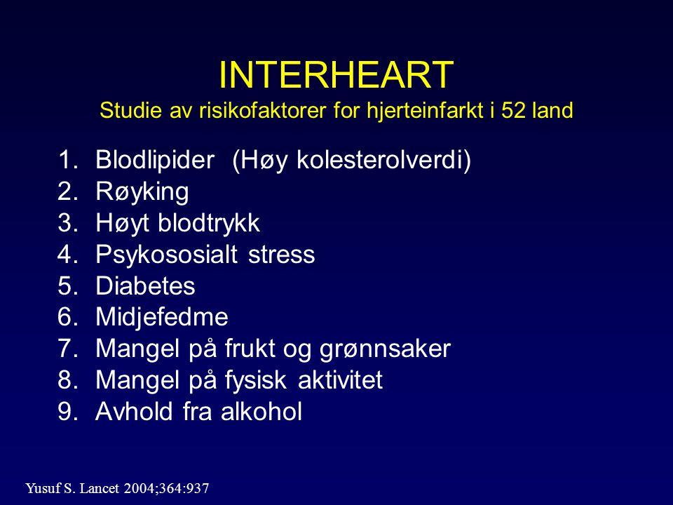INTERHEART Studie av risikofaktorer for hjerteinfarkt i 52 land