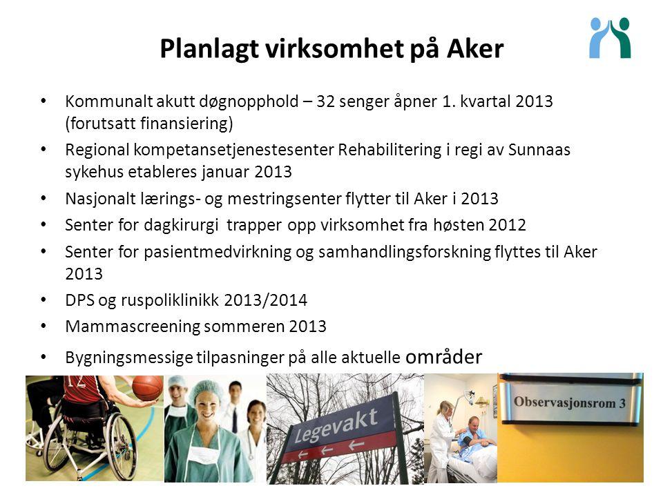 Planlagt virksomhet på Aker