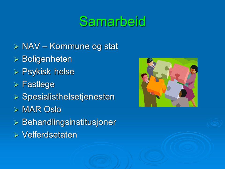 Samarbeid NAV – Kommune og stat Boligenheten Psykisk helse Fastlege