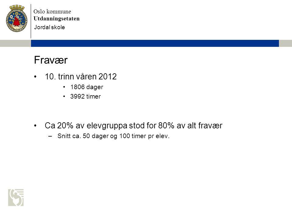 Jordal skole Fravær. 10. trinn våren 2012. 1806 dager. 3992 timer. Ca 20% av elevgruppa stod for 80% av alt fravær.