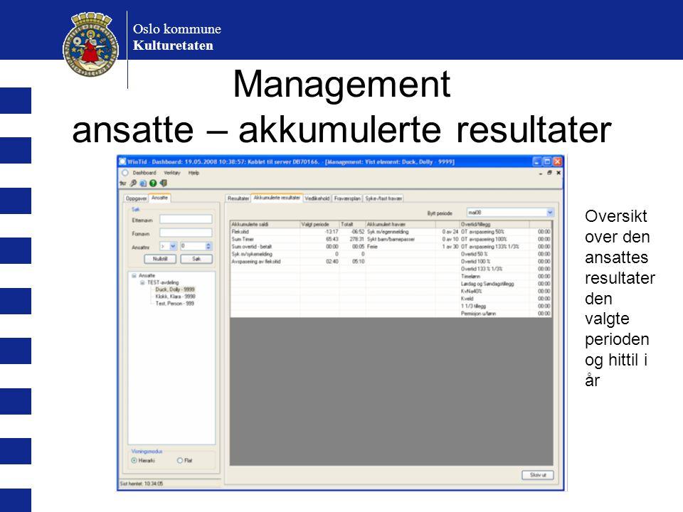Management ansatte – akkumulerte resultater