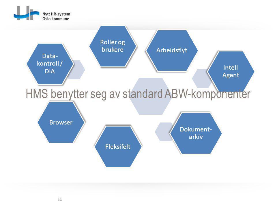 HMS benytter seg av standard ABW-komponenter