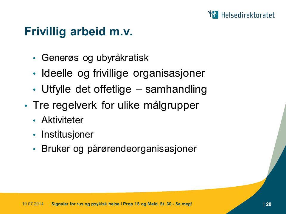 Frivillig arbeid m.v. Ideelle og frivillige organisasjoner
