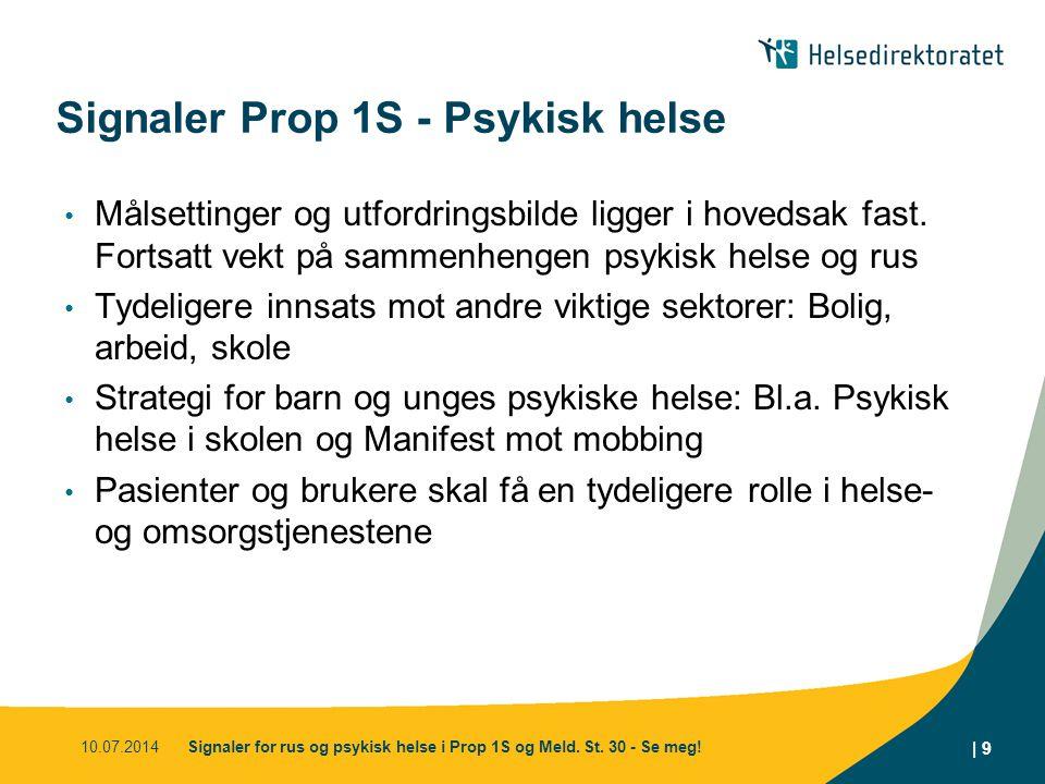 Signaler Prop 1S - Psykisk helse