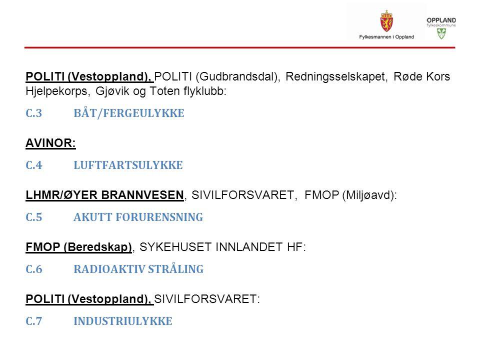 POLITI (Vestoppland), POLITI (Gudbrandsdal), Redningsselskapet, Røde Kors Hjelpekorps, Gjøvik og Toten flyklubb: