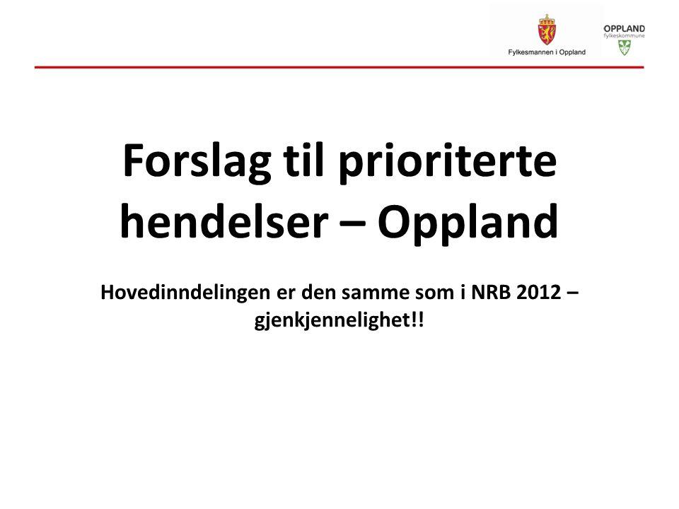 Forslag til prioriterte hendelser – Oppland Hovedinndelingen er den samme som i NRB 2012 – gjenkjennelighet!!