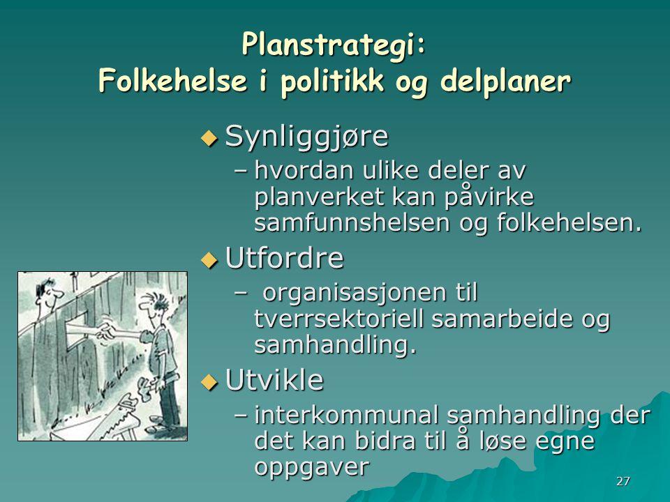 Planstrategi: Folkehelse i politikk og delplaner