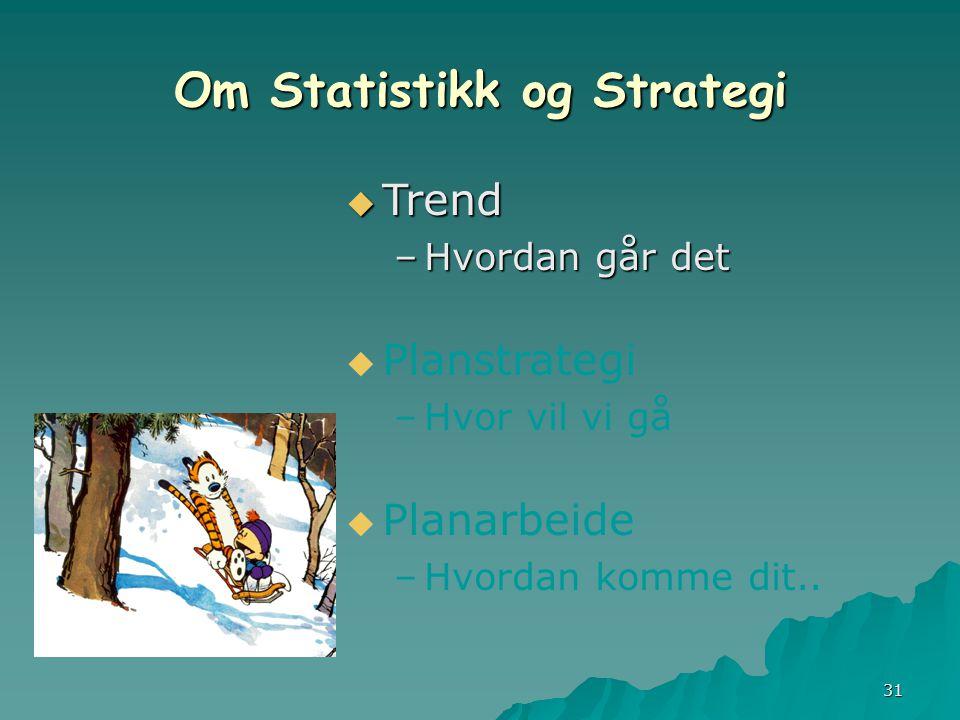 Om Statistikk og Strategi