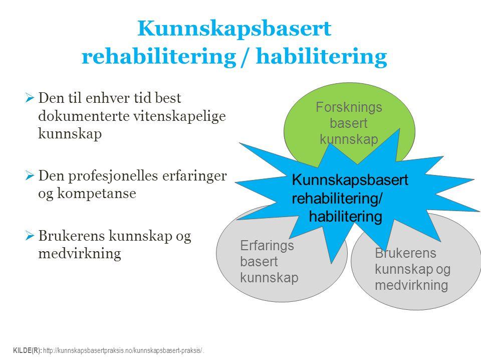 Kunnskapsbasert rehabilitering / habilitering