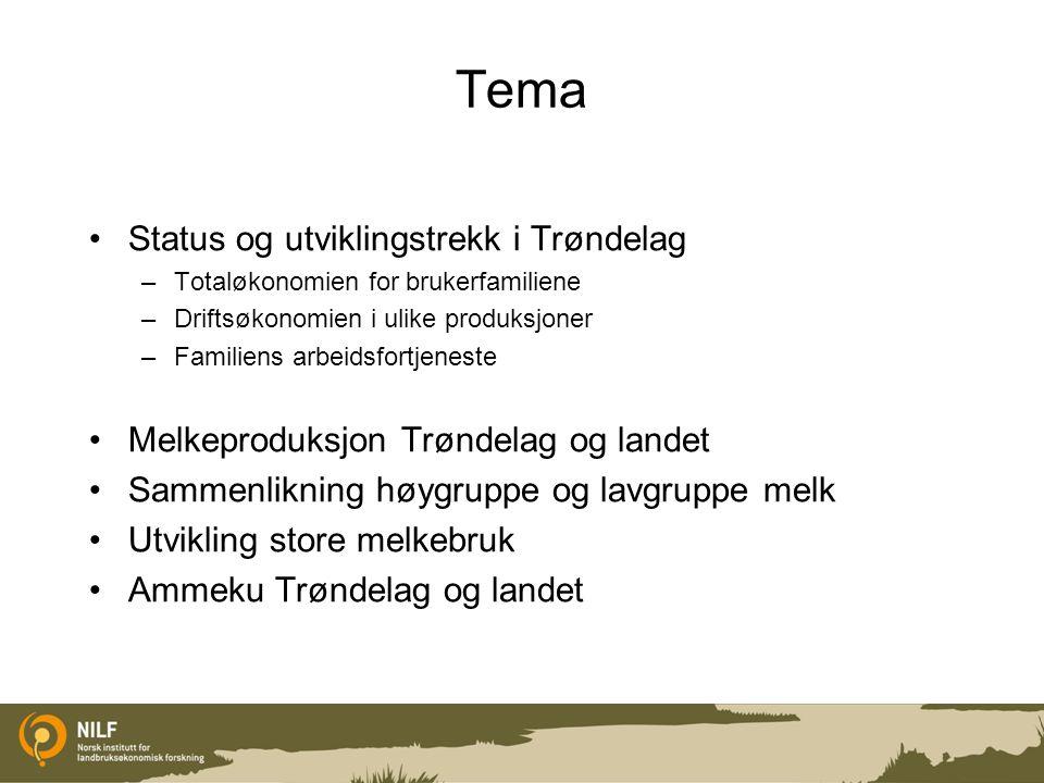 Tema Status og utviklingstrekk i Trøndelag