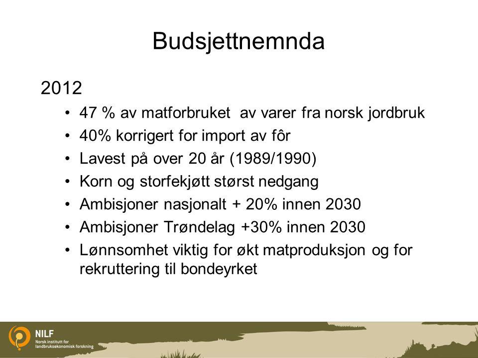 Budsjettnemnda 2012 47 % av matforbruket av varer fra norsk jordbruk