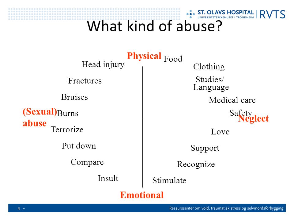 What kind of abuse Physical (Sexual) abuse Neglect Emotional