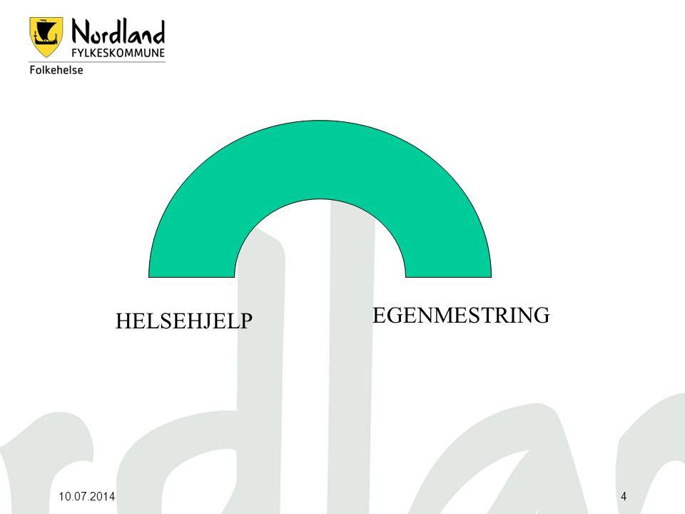 EGENMESTRING HELSEHJELP 04.04.2017