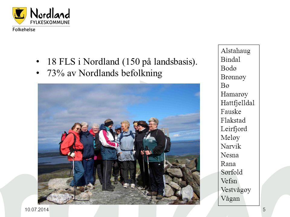 18 FLS i Nordland (150 på landsbasis). 73% av Nordlands befolkning