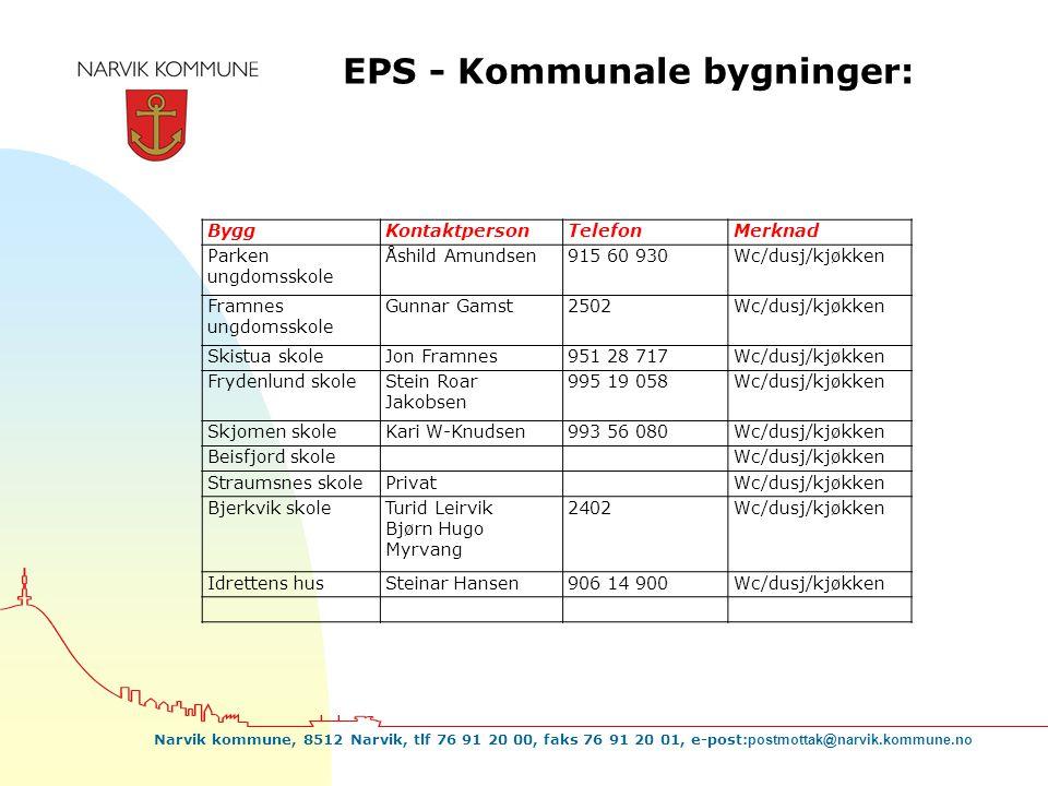 EPS - Kommunale bygninger: