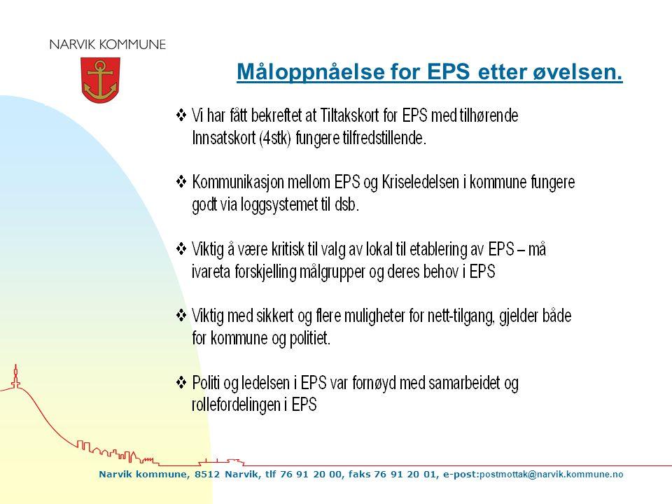 Måloppnåelse for EPS etter øvelsen.