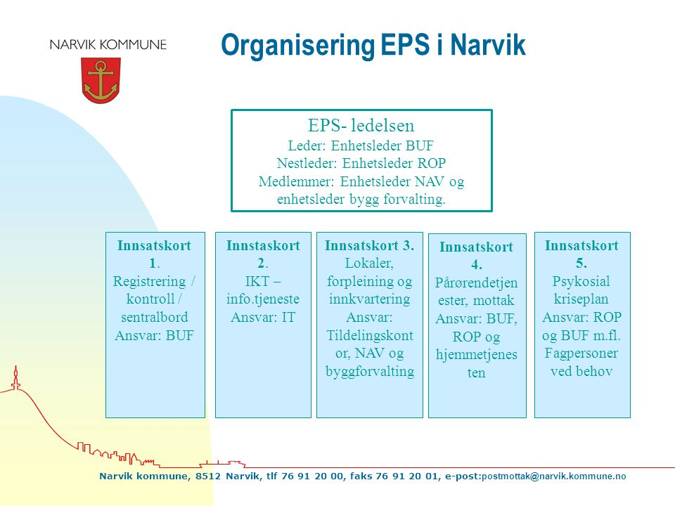 Organisering EPS i Narvik