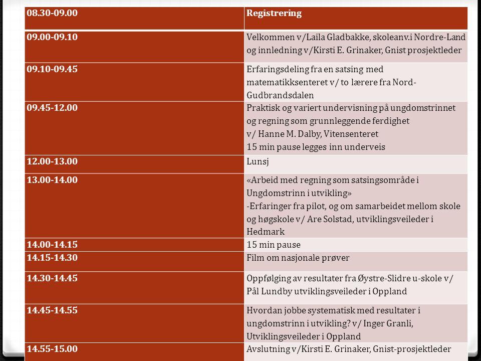 08.30-09.00 Registrering. 09.00-09.10. Velkommen v/Laila Gladbakke, skoleanv.i Nordre-Land og innledning v/Kirsti E. Grinaker, Gnist prosjektleder.