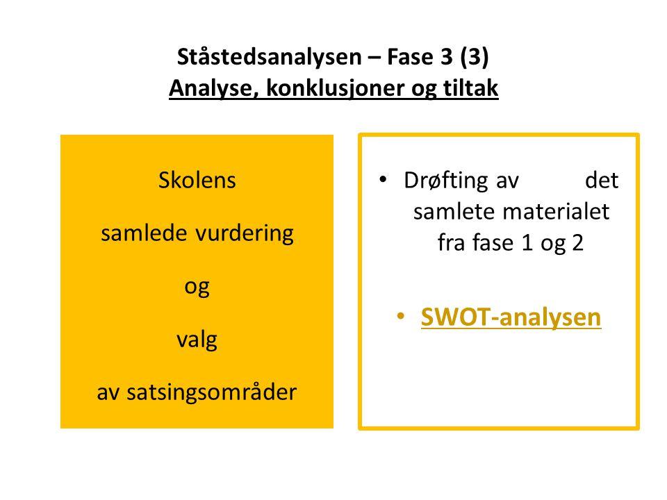 Ståstedsanalysen – Fase 3 (3) Analyse, konklusjoner og tiltak