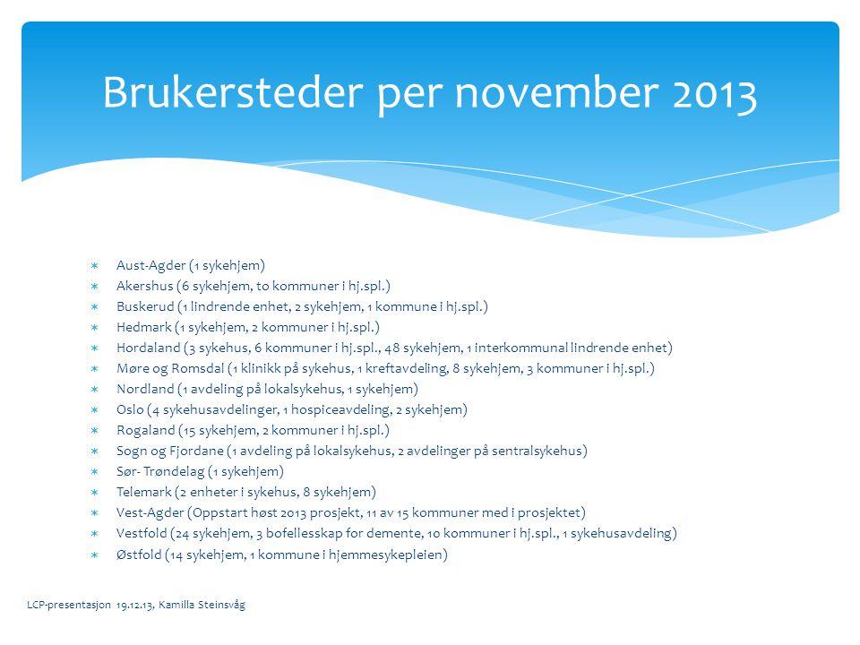 Brukersteder per november 2013