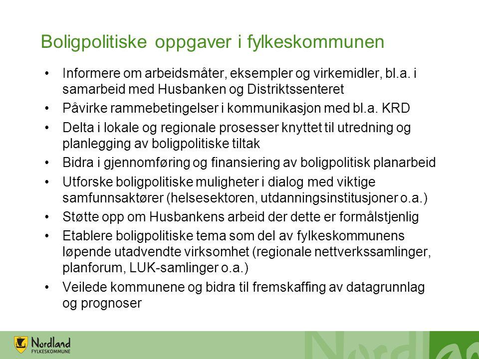 Boligpolitiske oppgaver i fylkeskommunen