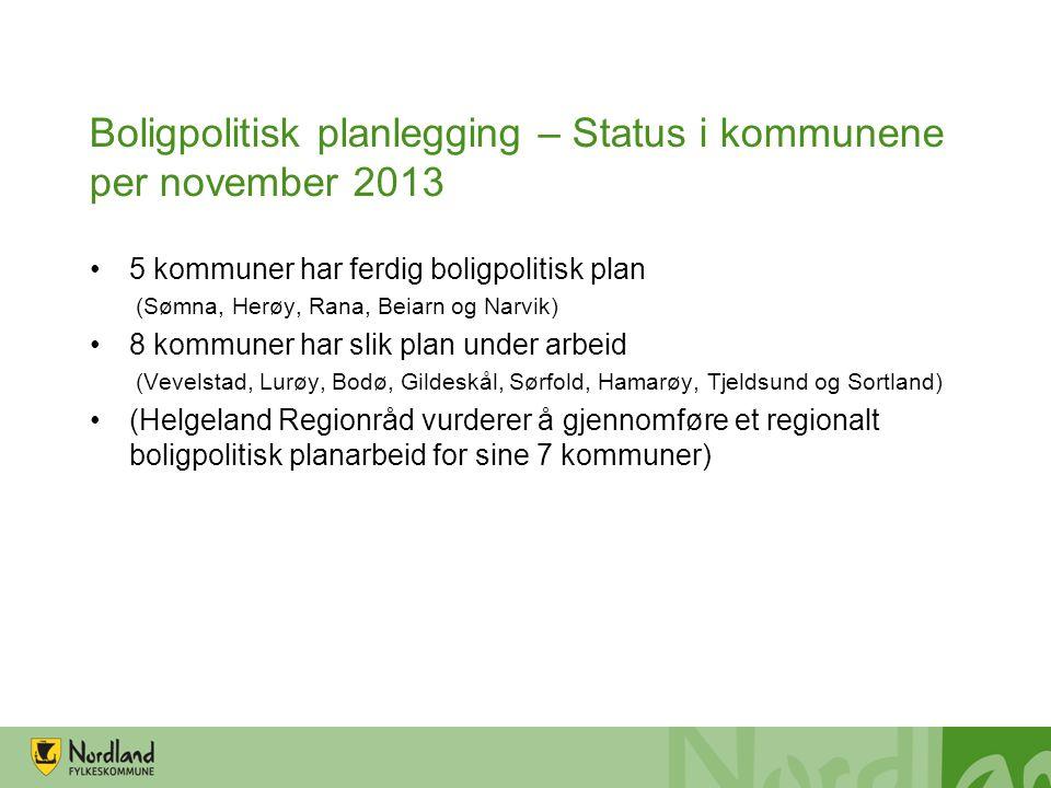 Boligpolitisk planlegging – Status i kommunene per november 2013
