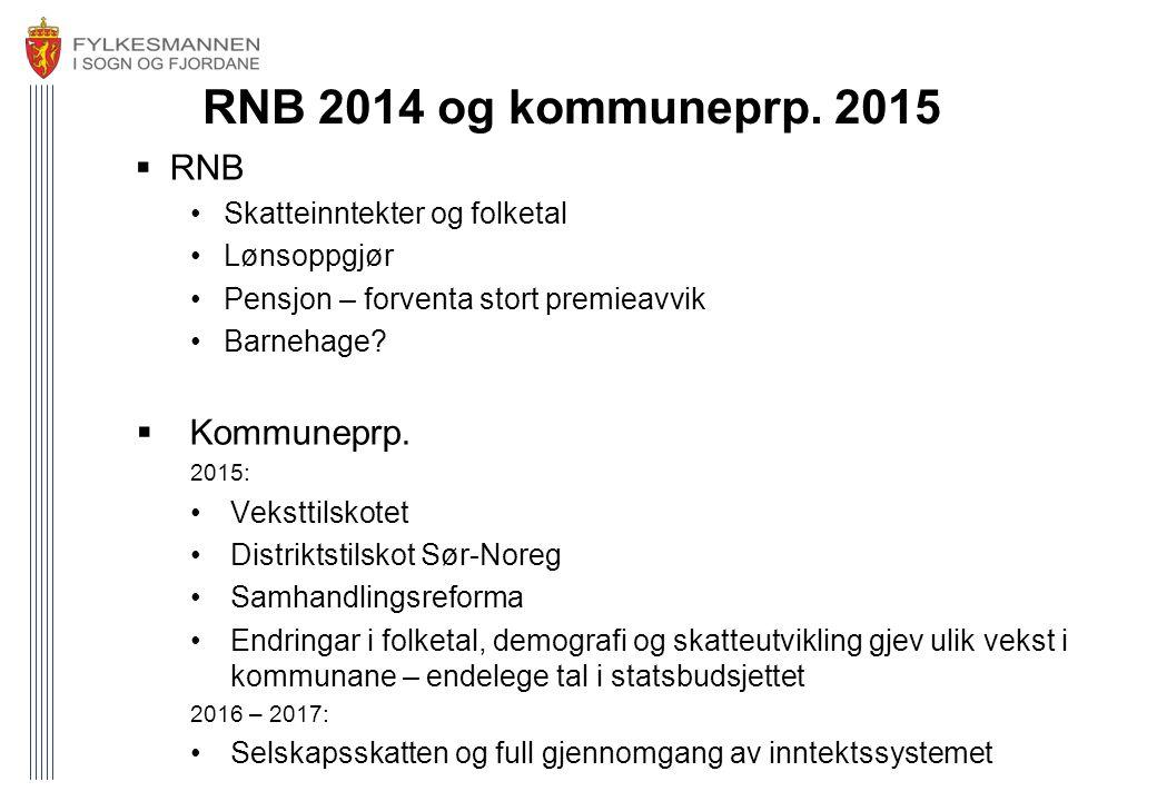 RNB 2014 og kommuneprp. 2015 RNB Kommuneprp.