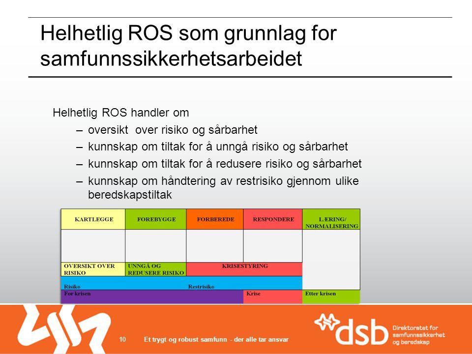 Helhetlig ROS som grunnlag for samfunnssikkerhetsarbeidet