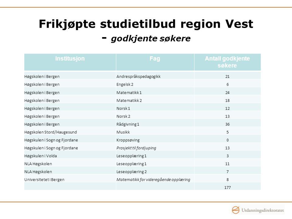 Frikjøpte studietilbud region Vest - godkjente søkere
