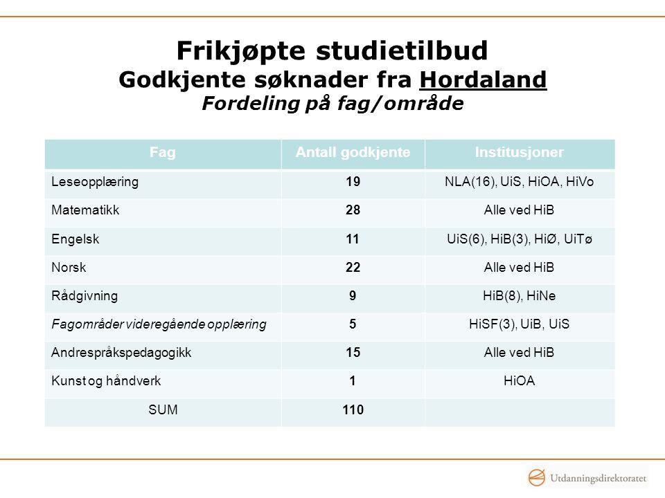 Frikjøpte studietilbud Godkjente søknader fra Hordaland Fordeling på fag/område