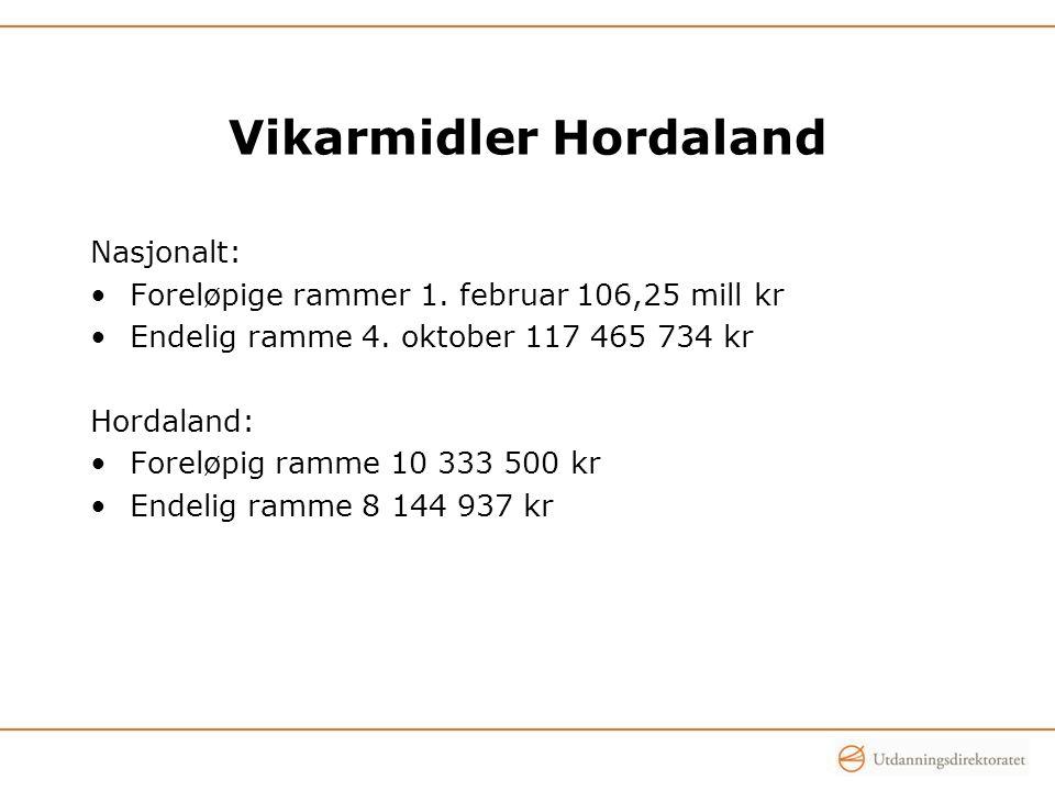 Vikarmidler Hordaland