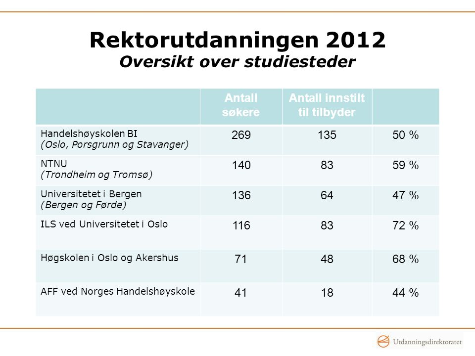 Rektorutdanningen 2012 Oversikt over studiesteder