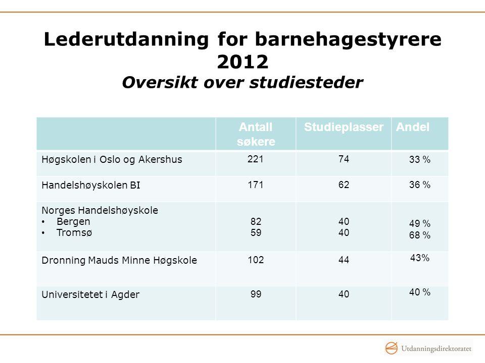 Lederutdanning for barnehagestyrere 2012 Oversikt over studiesteder